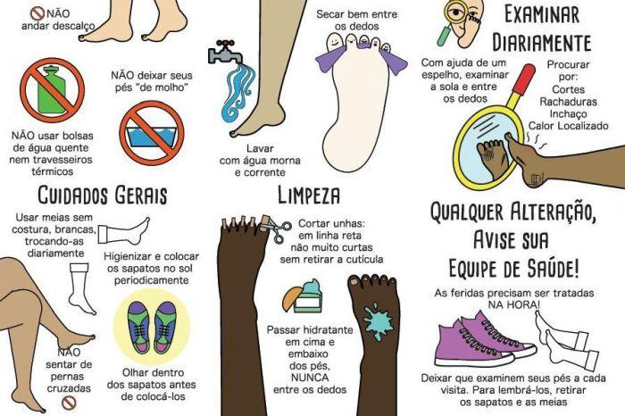 Folder educativo da SBEM-PR chama atenção para cuidados com o pé diabético
